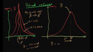 برآوردگر سازگار در آمار — به زبان ساده
