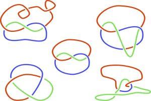 میدان، حلقه و گروه در ریاضی – مفاهیم اولیه