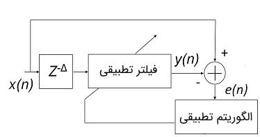 سیستم پیشبینی خطی