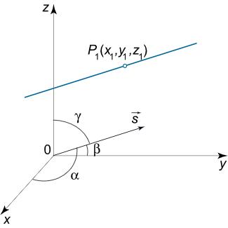 معادله خط در فضا