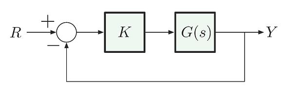 سیستم حلقه بسته با فیدبک منفی واحد