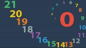 اصل خوش ترتیبی در نظریه اعداد — به زبان ساده