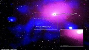 انفجار بزرگ کیهانی — تصویر نجومی روز