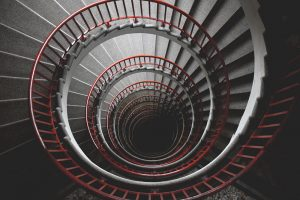 حلقه for در کاتلین — به زبان ساده