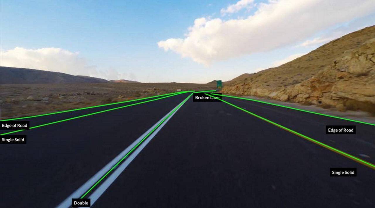 پیدا کردن خط عبور با روش های بینایی کامپیوتر — راهنمای کاربردی