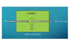 مدل ریاضی کانال مخابراتی — راهنمای جامع