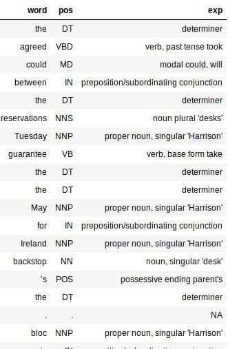 پردازش زبان های غیر انگلیسی با پایتون -- راهنمای کاربردی