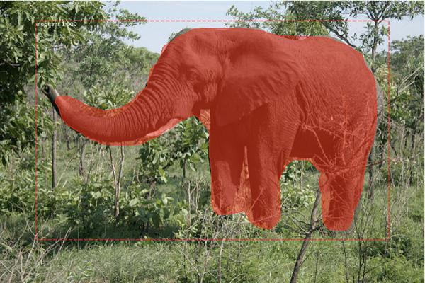 تشخیص اشیا در تصاویر با پایتون -- به زبان ساده