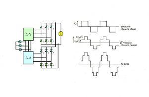 کانورتر پالسی (Pulse Converter) چیست؟ — راهنمای جامع