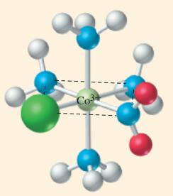 ترکیبات کوئوردیناسی