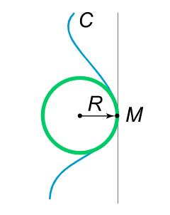 خط قائم مماس بر دایره