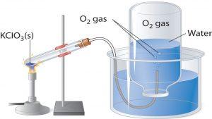 استوکیومتری گازها — به زبان ساده