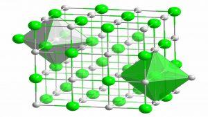 انرژی شبکه — به زبان ساده