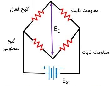 مدار جبرانساز حرارتی برای استرین گیجها