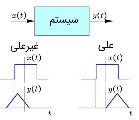تفاوت بین یک سیستم علی و غیرعلی