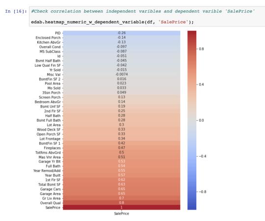 ساخت تابع پایتون برای پاکسازی داده ها -- راهنمای کاربردی