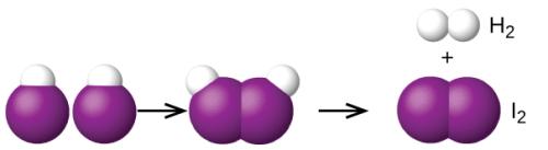 مکانیسم واکنش شیمیایی