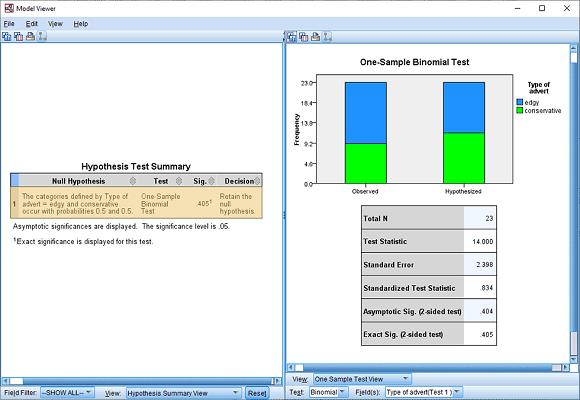 binomial-test-spss-statistics-model-viewer