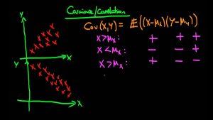 کوواریانس و نحوه محاسبه آن — به زبان ساده
