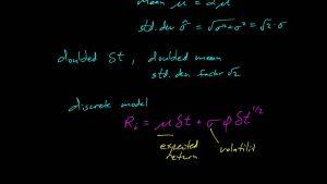 معادله دیفرانسیل تصادفی — به زبان ساده