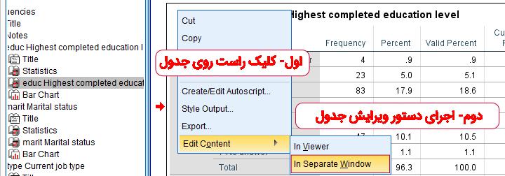 spss-open-pivot-table-editor