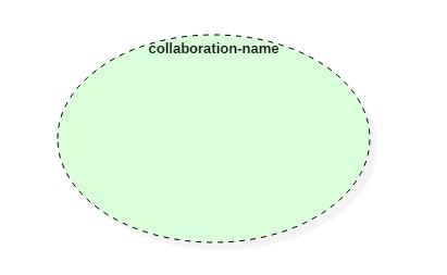 آموزش UML و نمودارهای آن