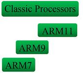 پردازندههای کلاسیک ARM
