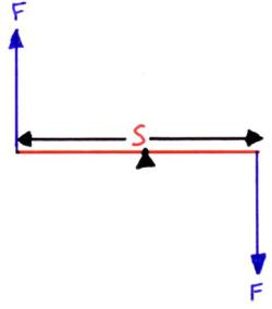 کوپل در مکانیک