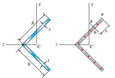 مرکز برش یک مقطع نبشی یا اضلاع برابر