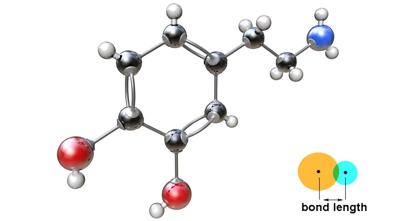 طول پیوند و مرتبه پیوند در شیمی — به زبان ساده