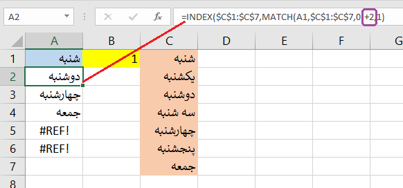 even days by match index functions