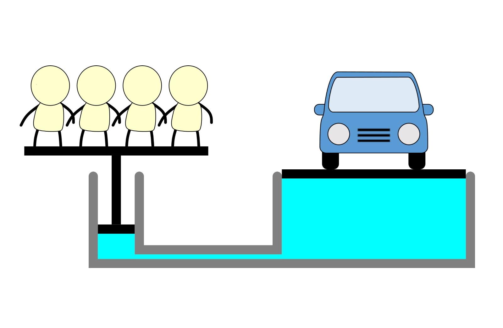 قانون پاسکال | به زبان ساده