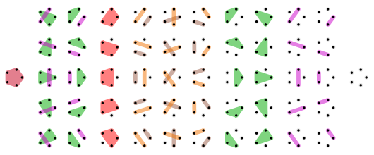 52 Set partitions with 5 elements