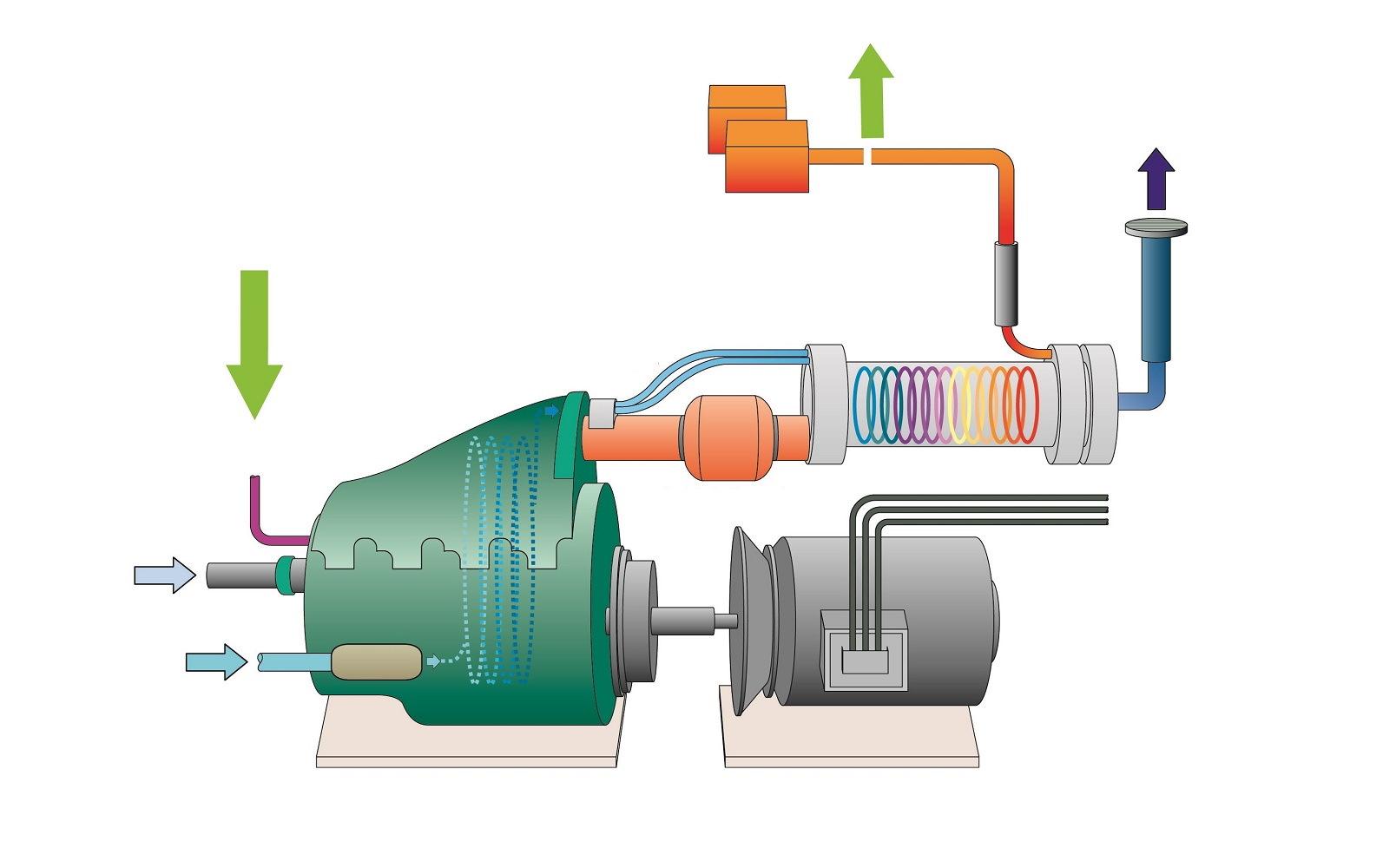 تولید همزمان برق و حرارت (CHP) | به زبان ساده