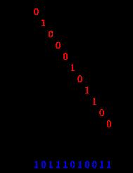 Cantor Diagonal arguments matrix