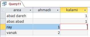 Crosstab Query results