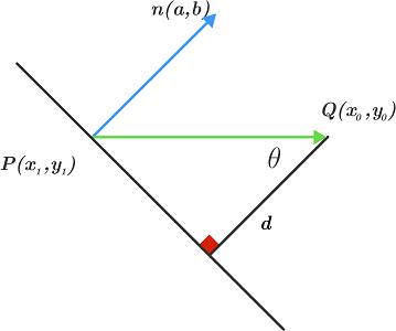 فرمول فاصله نقطه از خط