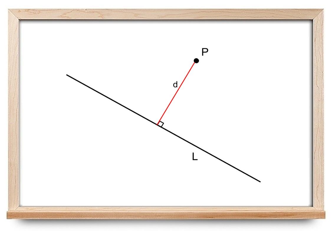 فاصله نقطه از خط — به زبان ساده