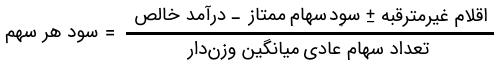 فرمول محاسبه EPS