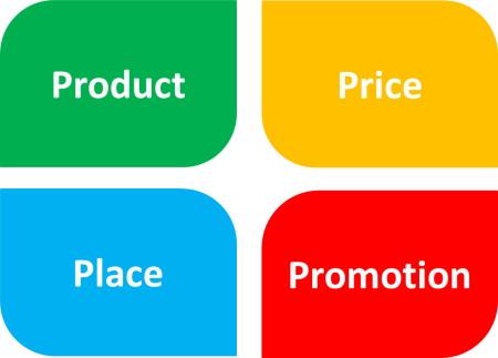 چهار متغیر تبلیغاتی پیشنهادی جروم مک کارتی