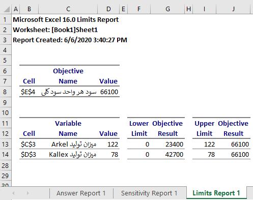 limits report