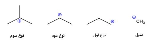 کربوکاتیون