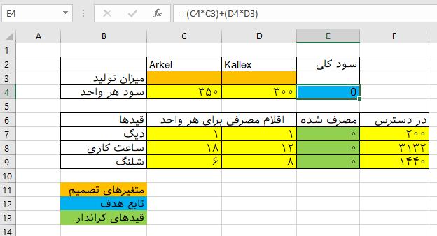 simplex datasheet