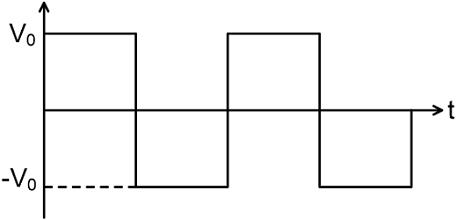 اینورتر موج مربعی