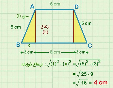 محاسبه مساحت ذوزنقه