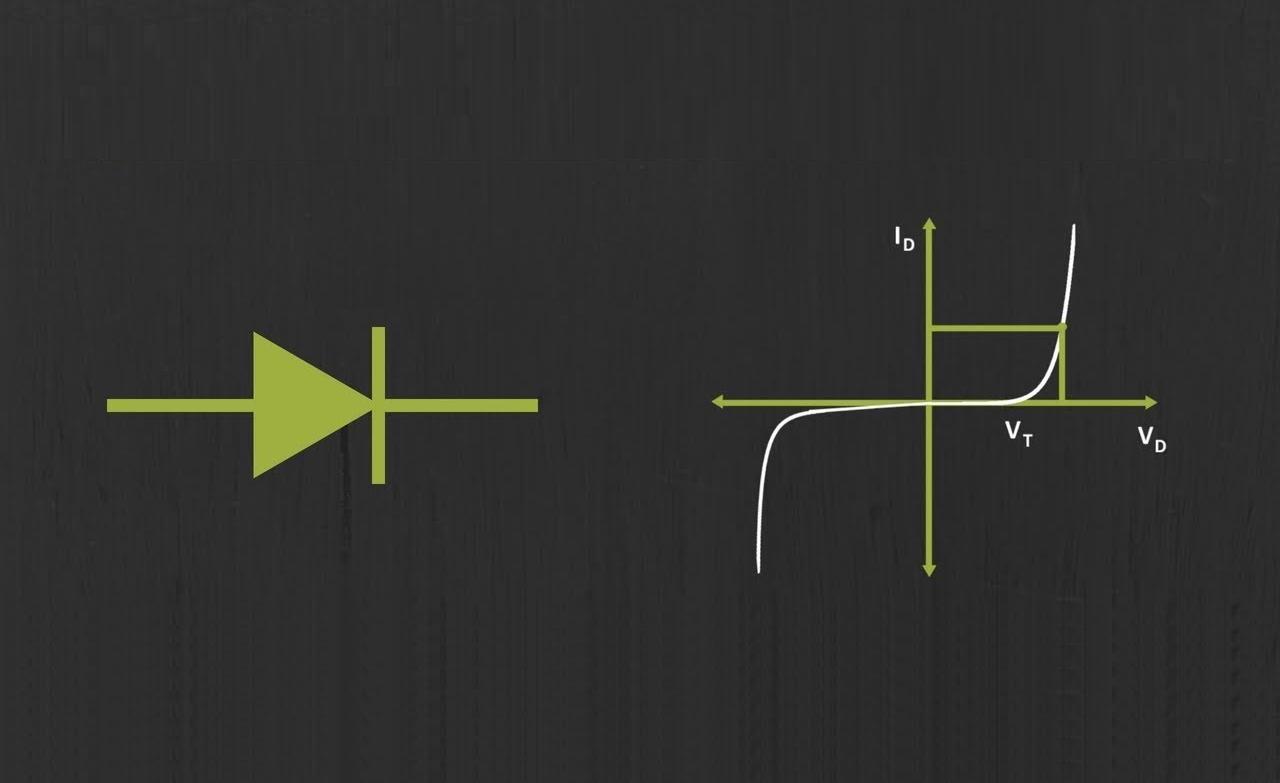 تحلیل سیگنال کوچک دیود | به زبان ساده