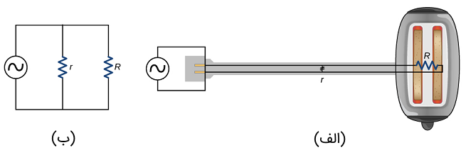 اتصال کوتاه