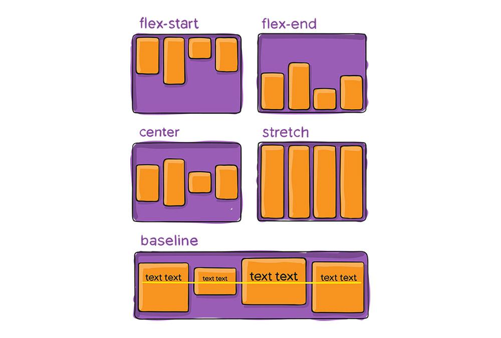 روش های قدیمی برای طراحی لی آوت با CSS — آموزش CSS (بخش سی و چهارم)