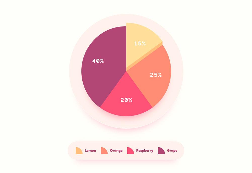 طراحی نمودار دایره ای در ایلاستریتور با قابلیت ویرایش | راهنمای گام به گام