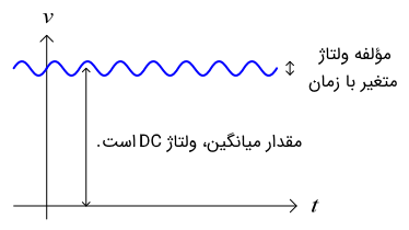 تحلیل سیگنال کوچک دیود